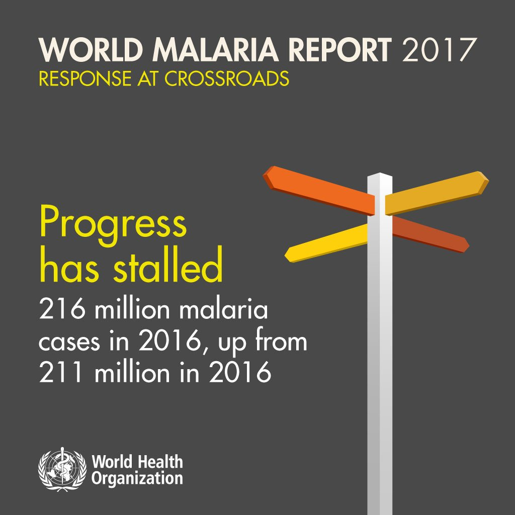 Rétrospective #16 – La lutte contre le paludisme stagne selon l'OMS – En Côte d'Ivoire, la coalition signe pour un parti unique